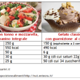 insalatagelatovalori