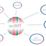 Viaggio dentro DietaGIFT: lezioni individuali online