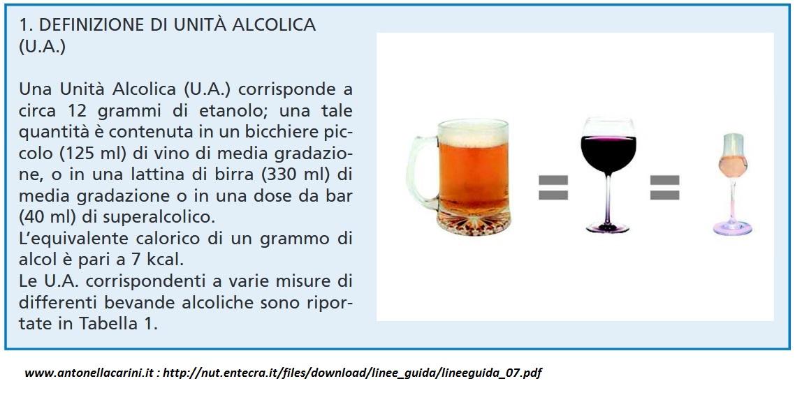 Unità alcoliche